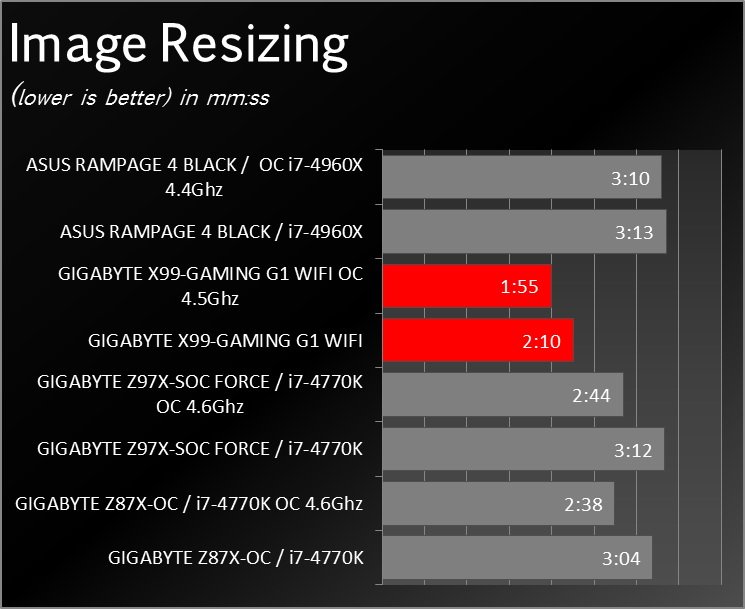 X99_Gaming_G1_WIFI_Benchmark_0010