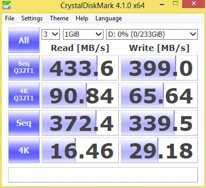 Samsung T1 Portable SSD Crystal Disk Benchmark