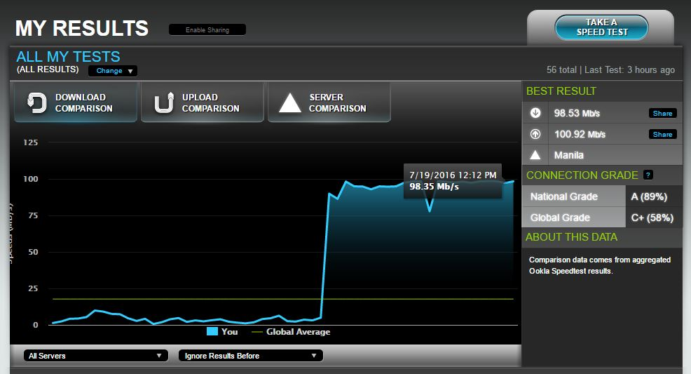 PLDT Home Fibr Review: Worth It but Hard to Get - Back2Gaming