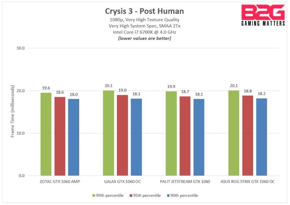 crysis3_1080_frametimes